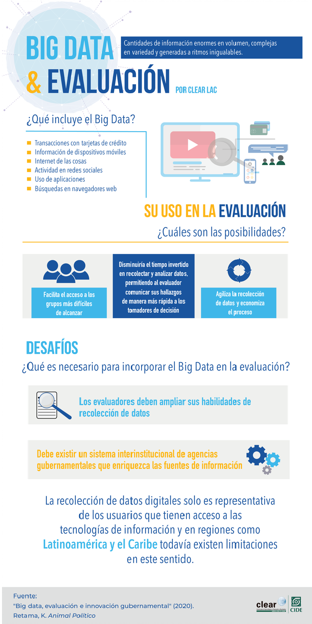 Miniatura Big Data